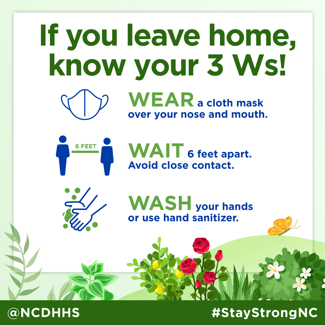 If you leave home, know your 3 Ws!